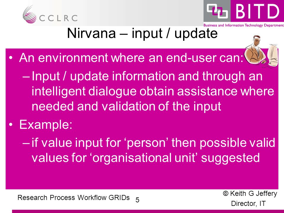 © Keith G Jeffery Director, IT 5 Research Process Workflow GRIDs Nirvana – input / update An environment where an end-user can: –Input / update information and through an intelligent dialogue obtain assistance where needed and validation of the input Example: –if value input for person then possible valid values for organisational unit suggested