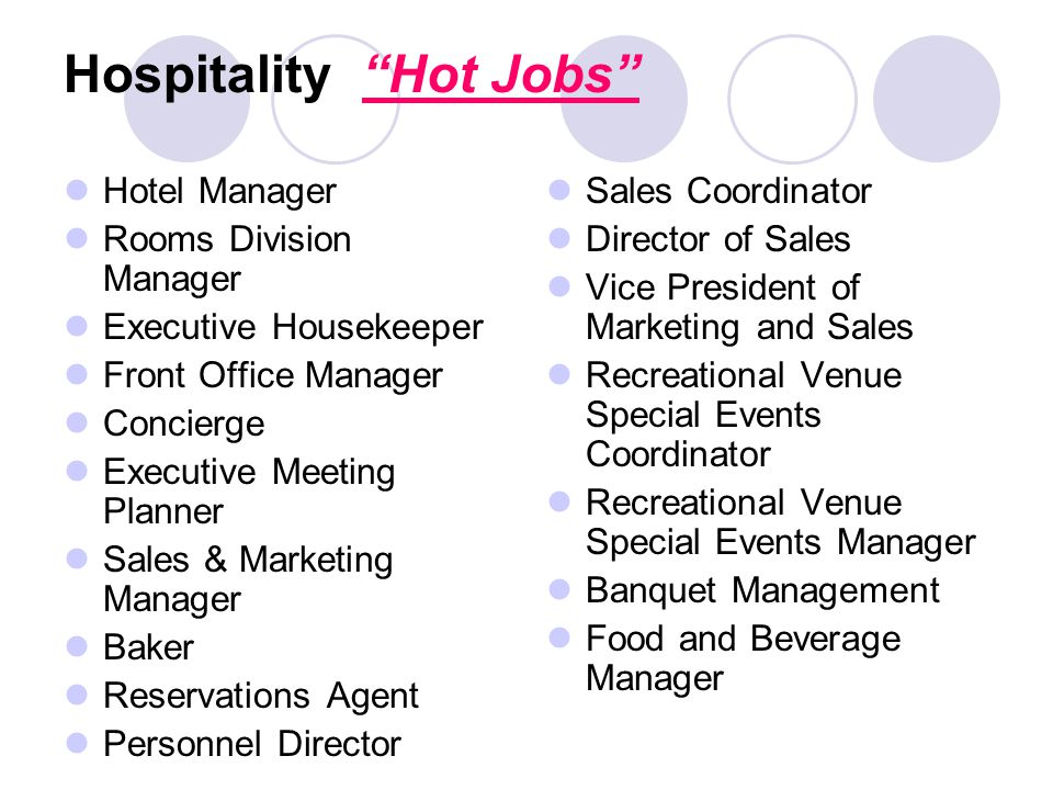 Hospitality Hot Jobs Hotel Manager Rooms Division Manager Executive Housekeeper Front Office Manager Concierge Executive Meeting Planner Sales & Marketing Manager Baker Reservations Agent Personnel Director Sales Coordinator Director of Sales Vice President of Marketing and Sales Recreational Venue Special Events Coordinator Recreational Venue Special Events Manager Banquet Management Food and Beverage Manager