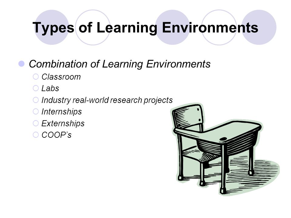 Types of Learning Environments Combination of Learning Environments Classroom Labs Industry real-world research projects Internships Externships COOPs