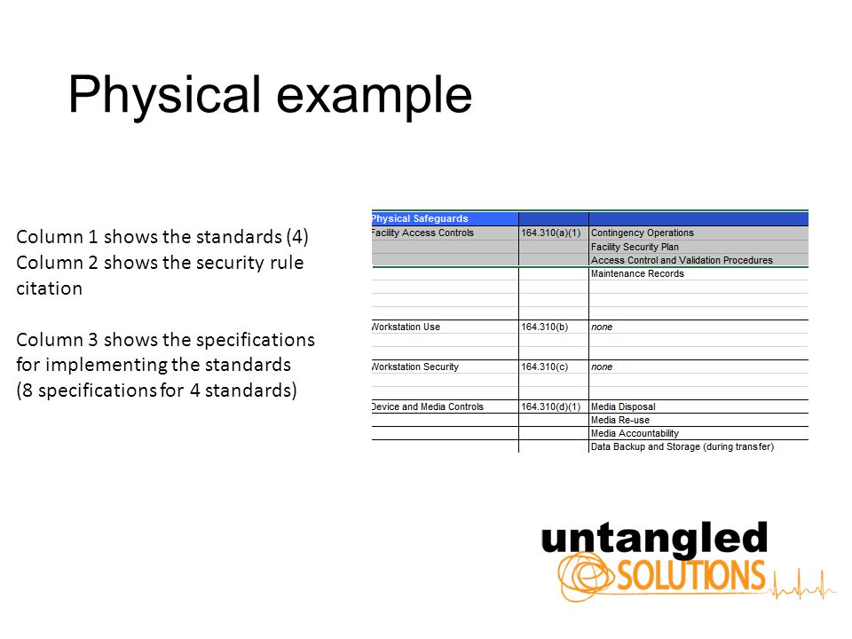 Physical example Column 1 shows the standards (4) Column 2 shows the security rule citation Column 3 shows the specifications for implementing the standards (8 specifications for 4 standards)