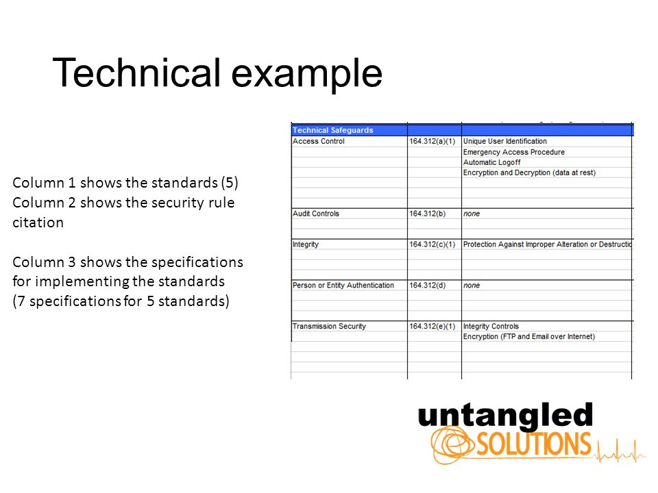 Technical example Column 1 shows the standards (5) Column 2 shows the security rule citation Column 3 shows the specifications for implementing the standards (7 specifications for 5 standards)