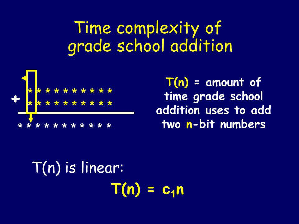 Grade School Revisited: How To Multiply Two Numbers Great Theoretical Ideas In Computer Science Anupam Gupta Danny Sleator CS 15-251 Fall 2010 Lecture 22Nov 4, 2010Carnegie Mellon University