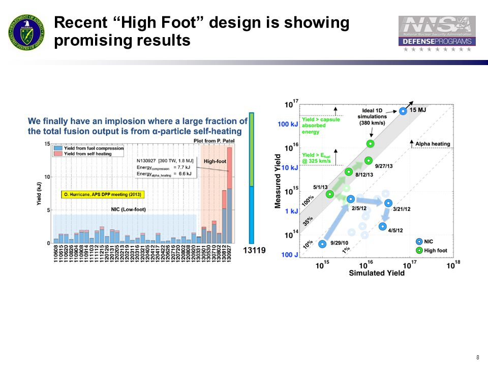 8 Recent High Foot design is showing promising results