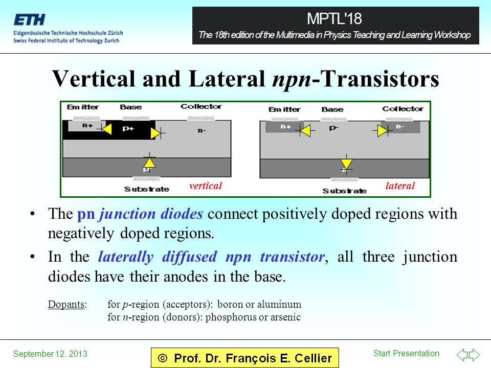 Start Presentation September 12, 2013 Vertical and Lateral npn-Transistors The pn junction diodes connect positively doped regions with negatively doped regions.