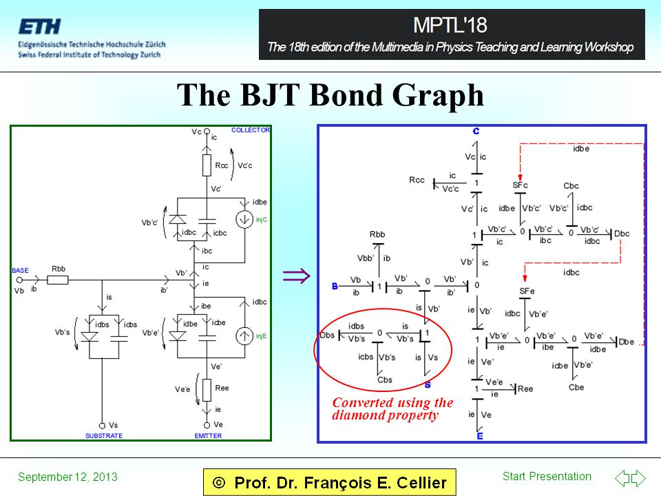 Start Presentation September 12, 2013 The BJT Bond Graph Converted using the diamond property