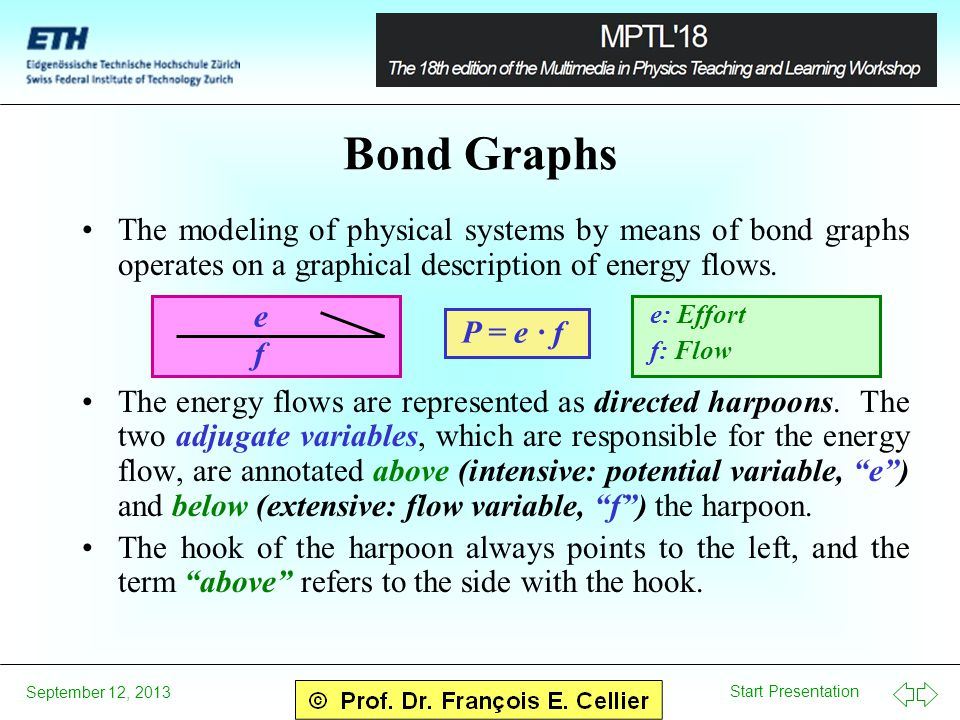 Start Presentation September 12, 2013 Bond Graphs The modeling of physical systems by means of bond graphs operates on a graphical description of energy flows.