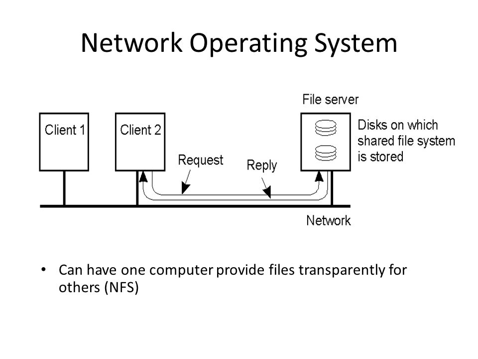 Network Operating System Can have one computer provide files transparently for others (NFS)