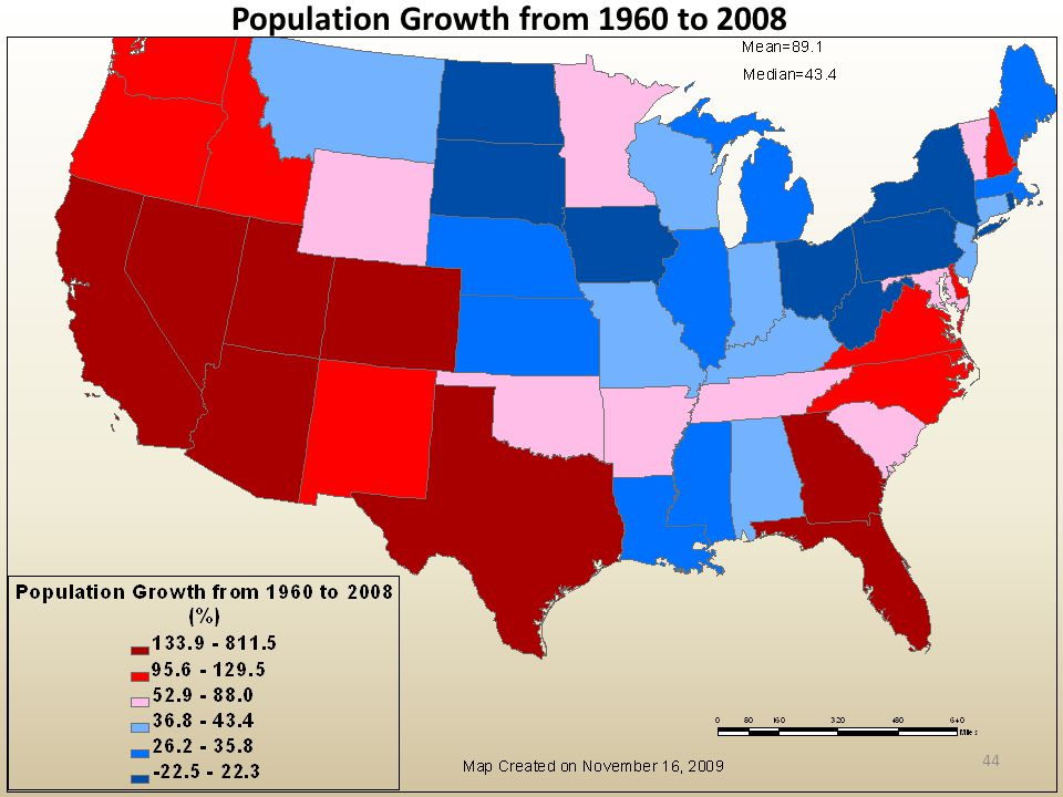 Population Growth from 1960 to 2008 44