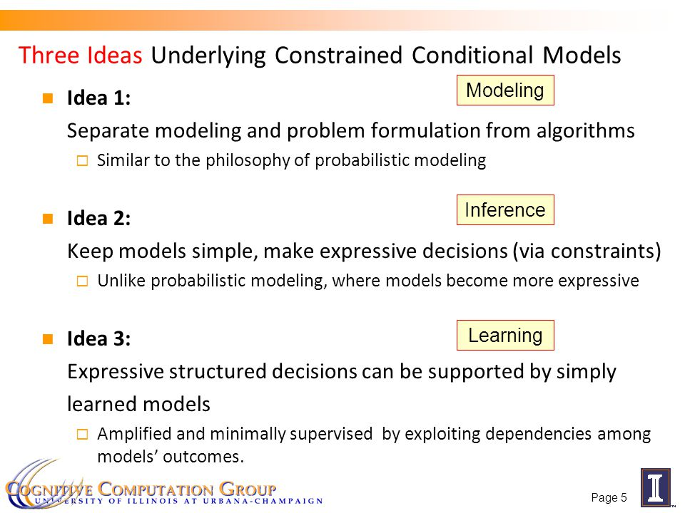 Three Ideas Underlying Constrained Conditional Models Idea 1: Separate modeling and problem formulation from algorithms Similar to the philosophy of probabilistic modeling Idea 2: Keep models simple, make expressive decisions (via constraints) Unlike probabilistic modeling, where models become more expressive Idea 3: Expressive structured decisions can be supported by simply learned models Amplified and minimally supervised by exploiting dependencies among models outcomes.
