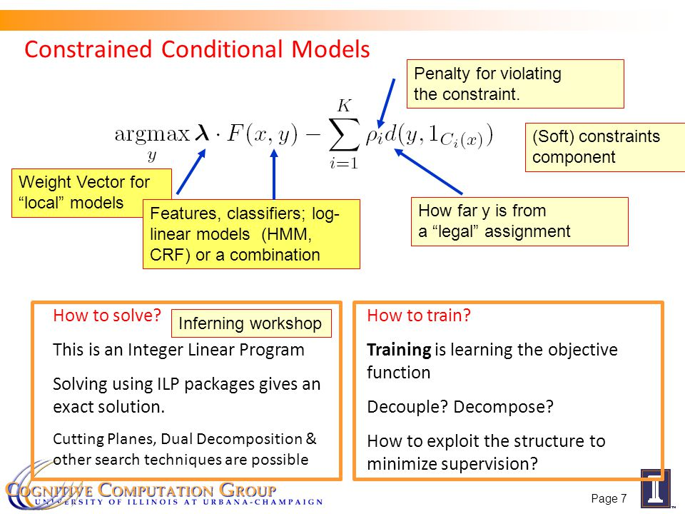 Constrained Conditional Models How to solve.