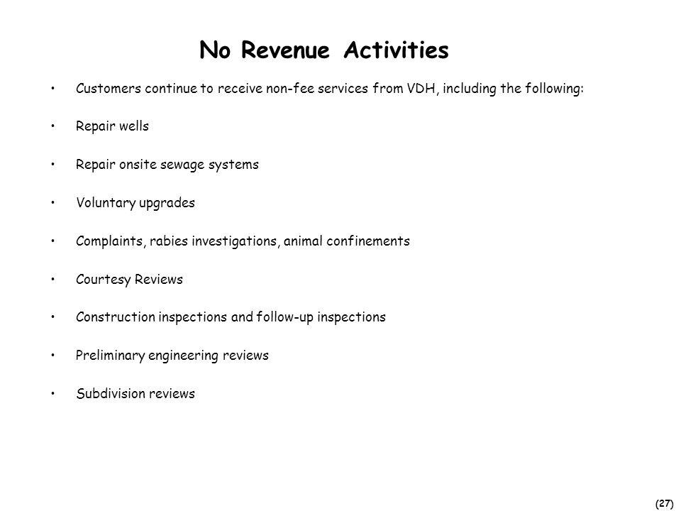 (27) No Revenue Activities Customers continue to receive non-fee services from VDH, including the following: Repair wells Repair onsite sewage systems Voluntary upgrades Complaints, rabies investigations, animal confinements Courtesy Reviews Construction inspections and follow-up inspections Preliminary engineering reviews Subdivision reviews