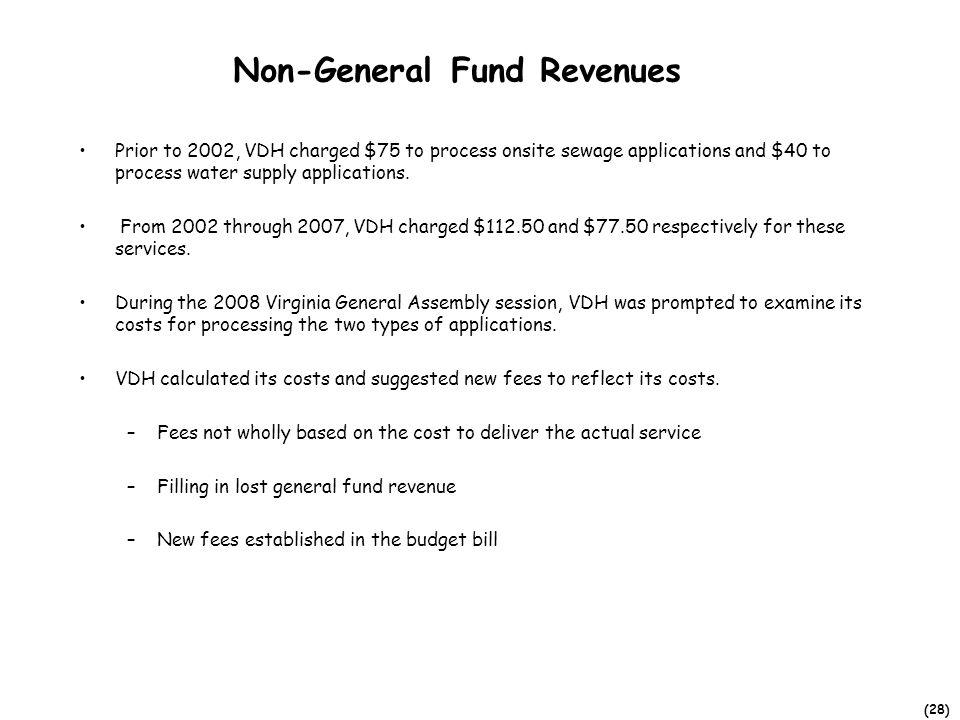 (28) Non-General Fund Revenues Prior to 2002, VDH charged $75 to process onsite sewage applications and $40 to process water supply applications.