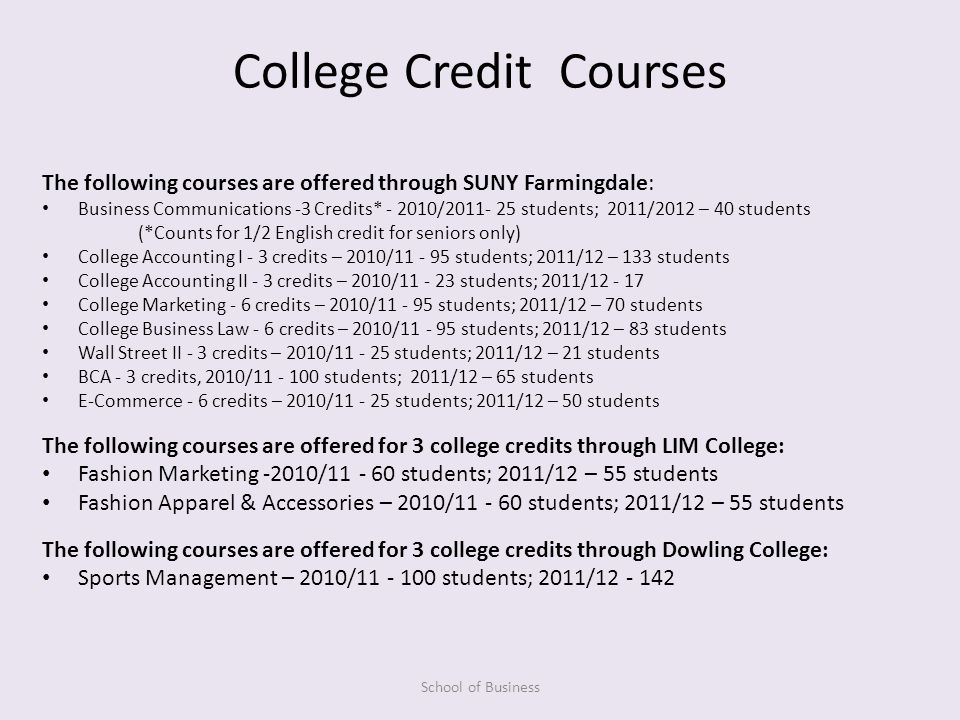 College Credit Courses The following courses are offered through SUNY Farmingdale: Business Communications -3 Credits* - 2010/2011- 25 students; 2011/2012 – 40 students (*Counts for 1/2 English credit for seniors only) College Accounting I - 3 credits – 2010/11 - 95 students; 2011/12 – 133 students College Accounting II - 3 credits – 2010/11 - 23 students; 2011/12 - 17 College Marketing - 6 credits – 2010/11 - 95 students; 2011/12 – 70 students College Business Law - 6 credits – 2010/11 - 95 students; 2011/12 – 83 students Wall Street II - 3 credits – 2010/11 - 25 students; 2011/12 – 21 students BCA - 3 credits, 2010/11 - 100 students; 2011/12 – 65 students E-Commerce - 6 credits – 2010/11 - 25 students; 2011/12 – 50 students The following courses are offered for 3 college credits through LIM College: Fashion Marketing -2010/11 - 60 students; 2011/12 – 55 students Fashion Apparel & Accessories – 2010/11 - 60 students; 2011/12 – 55 students The following courses are offered for 3 college credits through Dowling College: Sports Management – 2010/11 - 100 students; 2011/12 - 142 School of Business