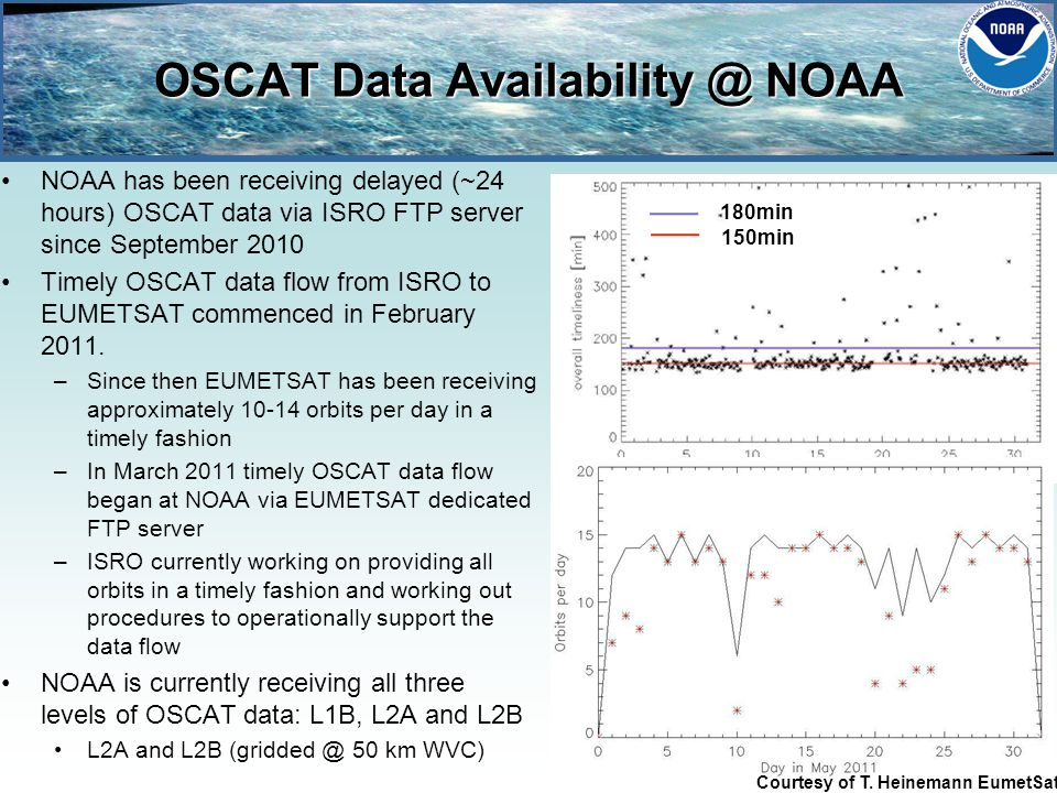 OSCAT Data Availability @ NOAA NOAA has been receiving delayed (~24 hours) OSCAT data via ISRO FTP server since September 2010 Timely OSCAT data flow from ISRO to EUMETSAT commenced in February 2011.