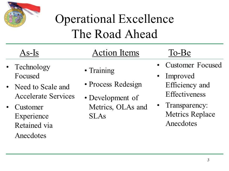 3 Operational Excellence The Road Ahead Technology Focused Need to Scale and Accelerate Services Customer Experience Retained via Anecdotes Customer Focused Improved Efficiency and Effectiveness Transparency: Metrics Replace Anecdotes Training Process Redesign Development of Metrics, OLAs and SLAs As-IsAction ItemsTo-Be