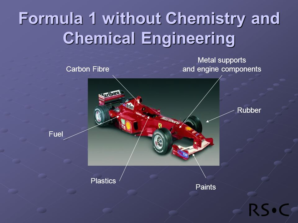 Formula 1 without Chemistry and Chemical Engineering Metal supports and engine components Rubber Plastics Paints Fuel Carbon Fibre