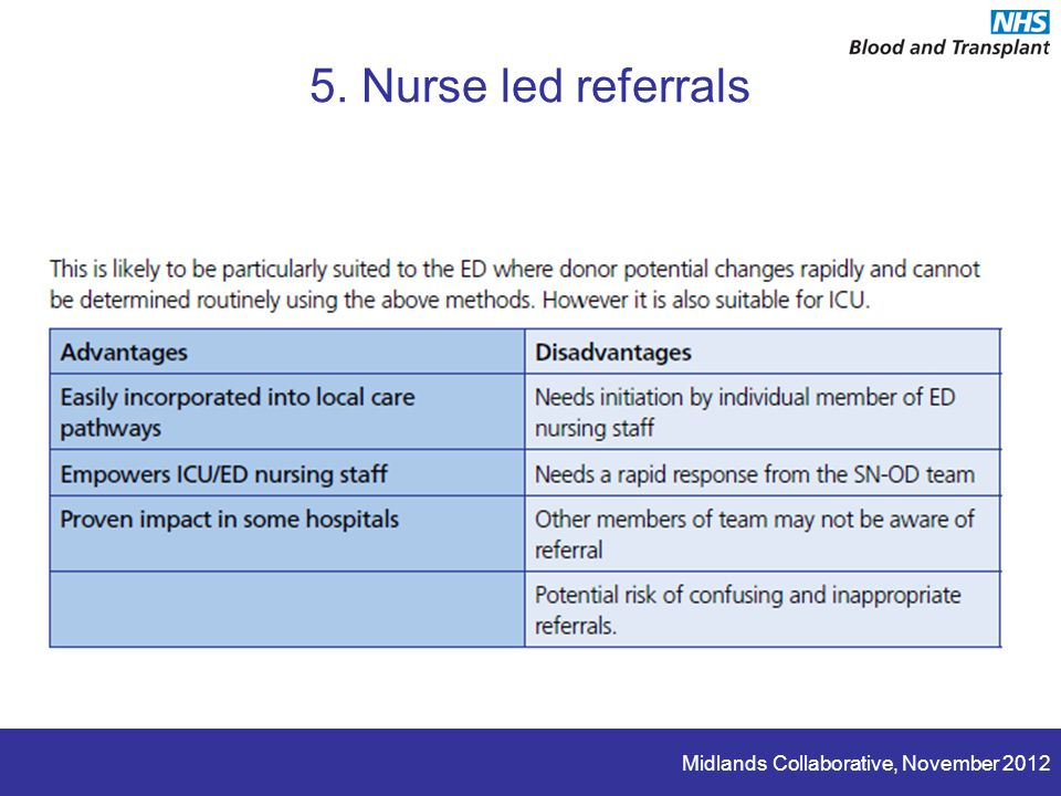 Midlands Collaborative, November 2012 5. Nurse led referrals