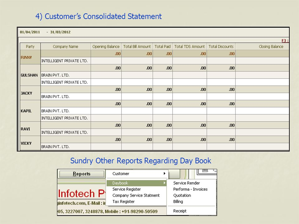 4) Customers Consolidated Statement Sundry Other Reports Regarding Day Book