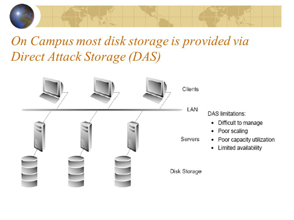 On Campus most disk storage is provided via Direct Attack Storage (DAS)