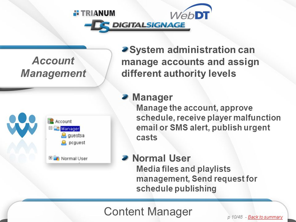 System administration can manage accounts and assign different authority levels Manager Manage the account, approve schedule, receive player malfunction email or SMS alert, publish urgent casts Normal User Media files and playlists management, Send request for schedule publishing Account Management Content Manager p 10/48 - Back to summaryBack to summary