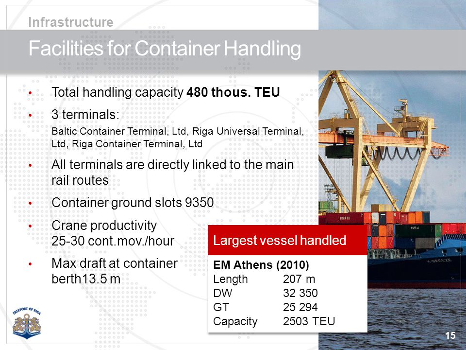 15 Facilities for Container Handling Total handling capacity 480 thous.