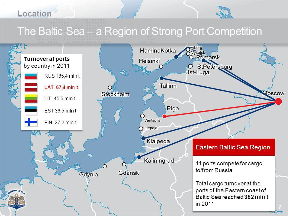7 The Baltic Sea – a Region of Strong Port Competition 11 ports compete for cargo to/from Russia Total cargo turnover at the ports of the Eastern coast of Baltic Sea reached 362 mln t in 2011 11 ports compete for cargo to/from Russia Total cargo turnover at the ports of the Eastern coast of Baltic Sea reached 362 mln t in 2011 Eastern Baltic Sea Region Location RUS 185,4 mln t EST 36,5 mln t LAT 67,4 mln t LIT 45,5 mln t FIN 27,2 mln t Turnover at ports by country in 2011