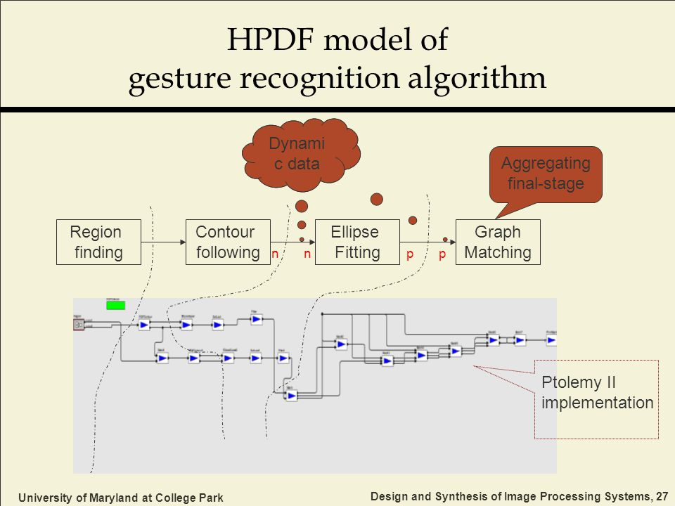 University of Maryland at College Park Design and Synthesis of Image Processing Systems, 27 HPDF model of gesture recognition algorithm Region finding Contour following Ellipse Fitting Graph Matching Dynami c data Aggregating final-stage Dynami c data n p Ptolemy II implementation