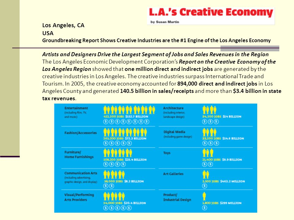 Los Angeles, CA USA Groundbreaking Report Shows Creative Industries are the #1 Engine of the Los Angeles Economy Artists and Designers Drive the Largest Segment of Jobs and Sales Revenues in the Region The Los Angeles Economic Development Corporations Report on the Creative Economy of the Los Angeles Region showed that one million direct and indirect jobs are generated by the creative industries in Los Angeles.