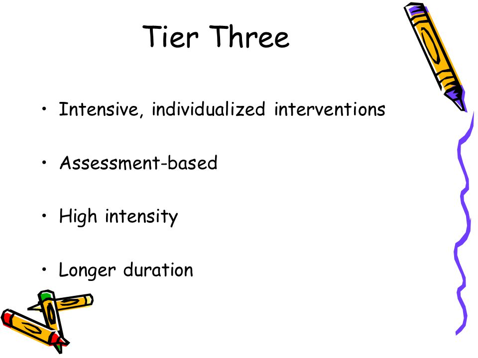 Tier Three Intensive, individualized interventions Assessment-based High intensity Longer duration