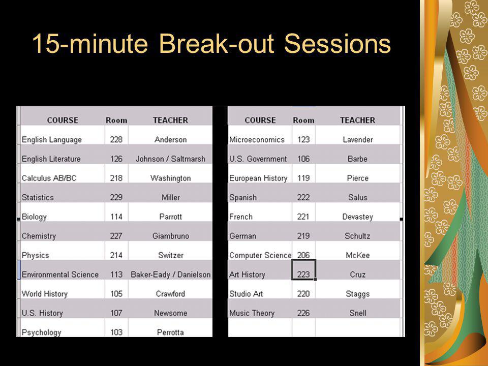 15-minute Break-out Sessions