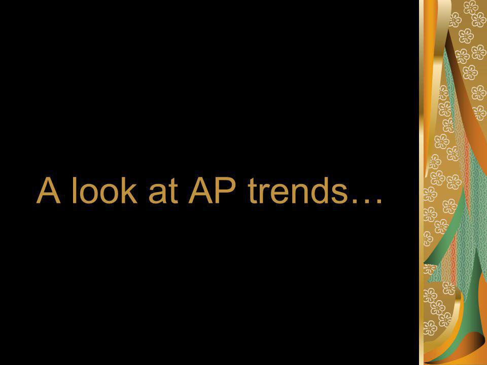 A look at AP trends…