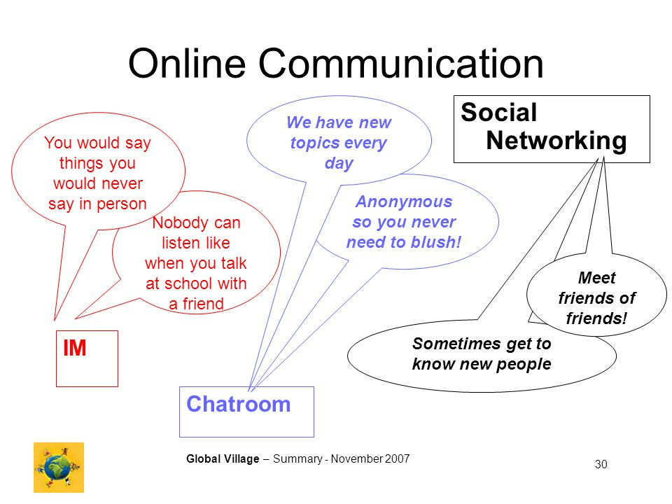 Global Village – Summary - November 2007 30 Online Communication Chatroom IM Social Networking Nobody can listen like when you talk at school with a friend Sometimes get to know new people You would say things you would never say in person Meet friends of friends.
