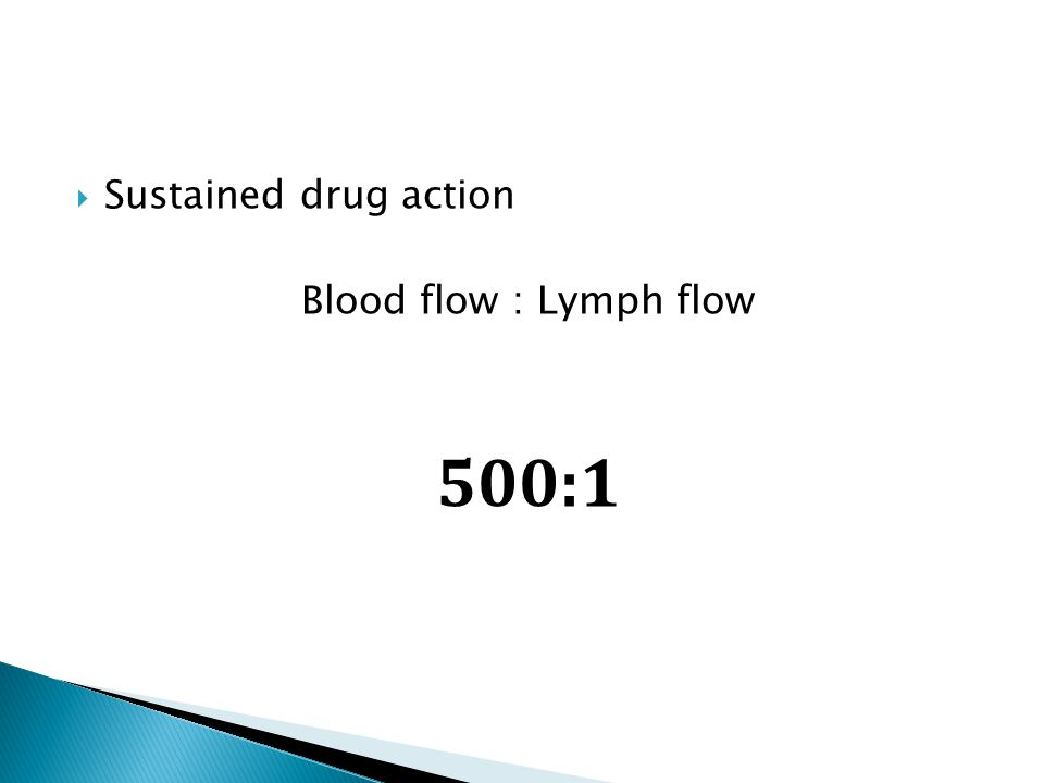 Sustained drug action Blood flow : Lymph flow 500:1