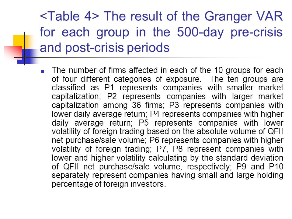The result of the Granger VAR for each group in the 500-day pre-crisis and post-crisis periods The number of firms affected in each of the 10 groups for each of four different categories of exposure.