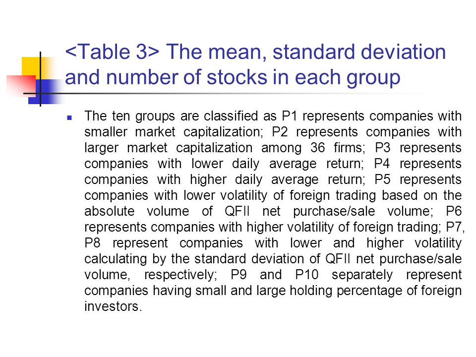 The mean, standard deviation and number of stocks in each group The ten groups are classified as P1 represents companies with smaller market capitalization; P2 represents companies with larger market capitalization among 36 firms; P3 represents companies with lower daily average return; P4 represents companies with higher daily average return; P5 represents companies with lower volatility of foreign trading based on the absolute volume of QFII net purchase/sale volume; P6 represents companies with higher volatility of foreign trading; P7, P8 represent companies with lower and higher volatility calculating by the standard deviation of QFII net purchase/sale volume, respectively; P9 and P10 separately represent companies having small and large holding percentage of foreign investors.