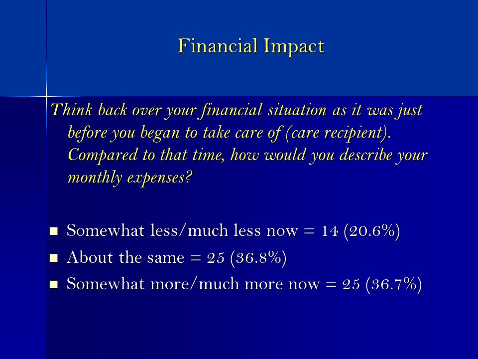 Financial Impact Think back over your financial situation as it was just before you began to take care of (care recipient).
