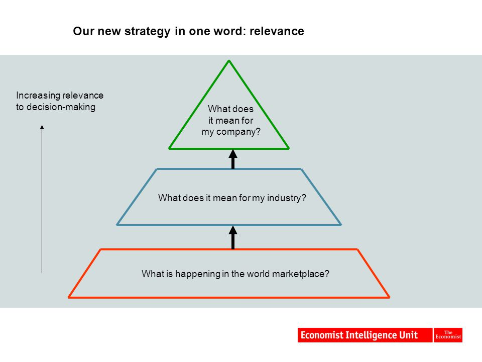 Our new strategy in one word: relevance What is happening in the world marketplace.