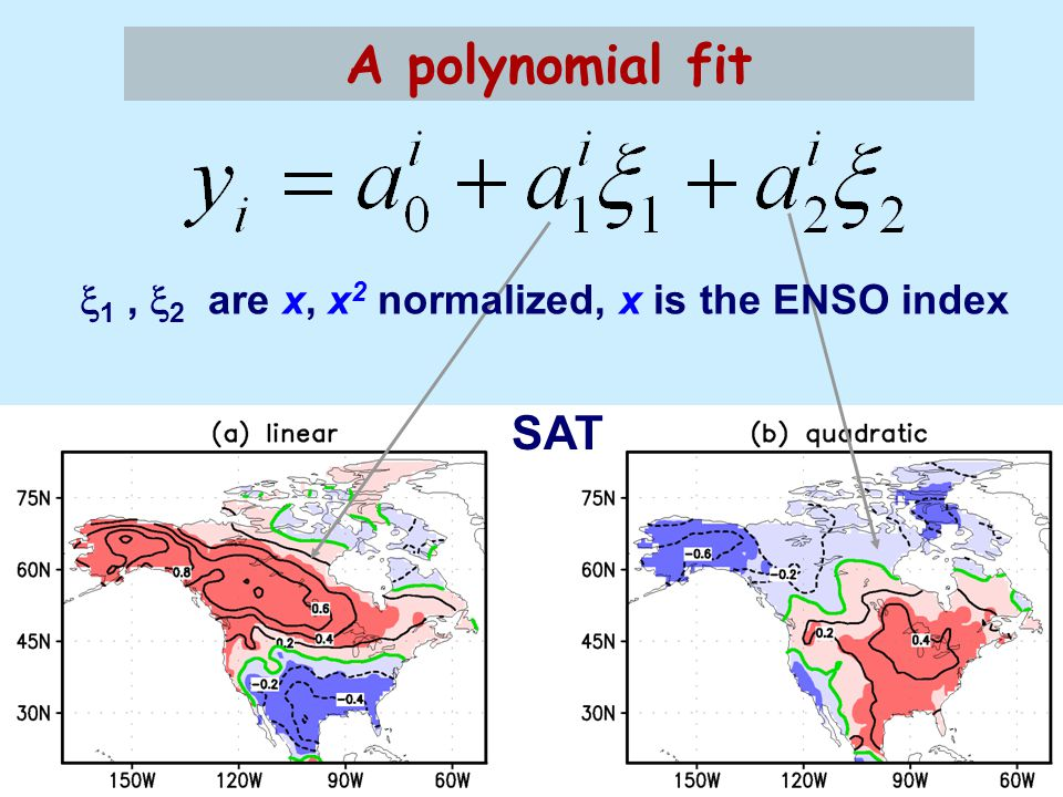 A polynomial fit 1, 2 are x, x 2 normalized, x is the ENSO index SAT