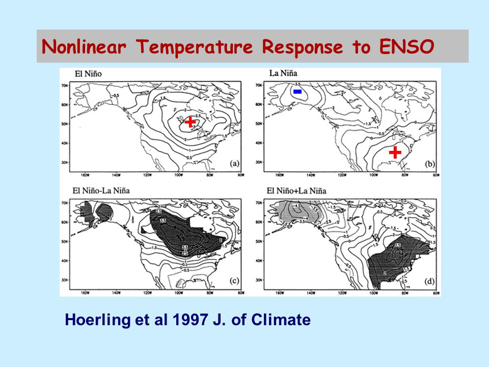 Nonlinear Temperature Response to ENSO Hoerling et al 1997 J. of Climate + - +
