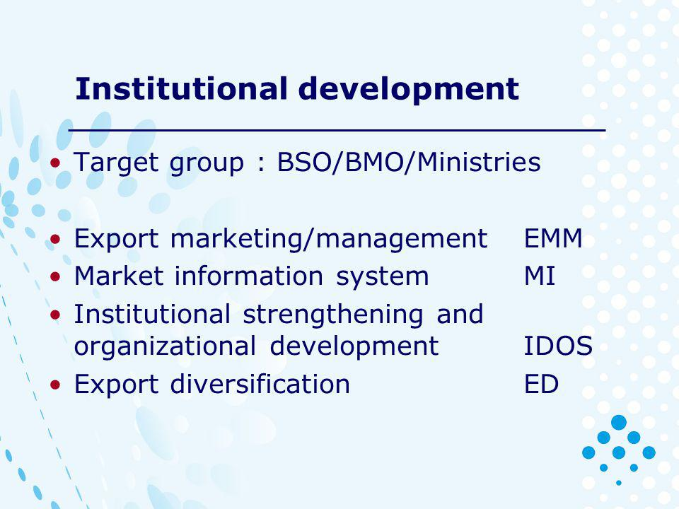 Institutional development Target group : BSO/BMO/Ministries Export marketing/management EMM Market information system MI Institutional strengthening and organizational development IDOS Export diversification ED