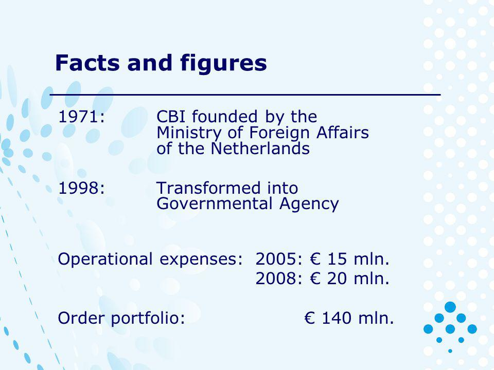 Facts and figures 1971: CBI founded by the Ministry of Foreign Affairs of the Netherlands 1998: Transformed into Governmental Agency Operational expenses: 2005: 15 mln.