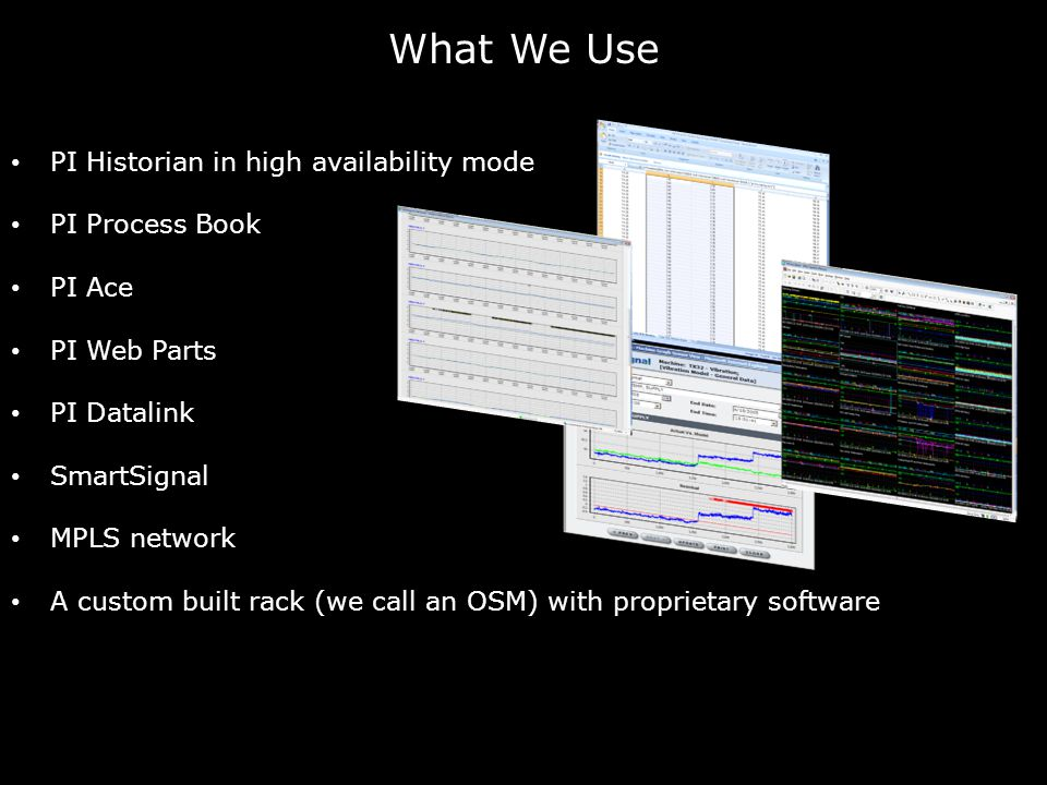 What We Use PI Historian in high availability mode PI Process Book PI Ace PI Web Parts PI Datalink SmartSignal MPLS network A custom built rack (we call an OSM) with proprietary software