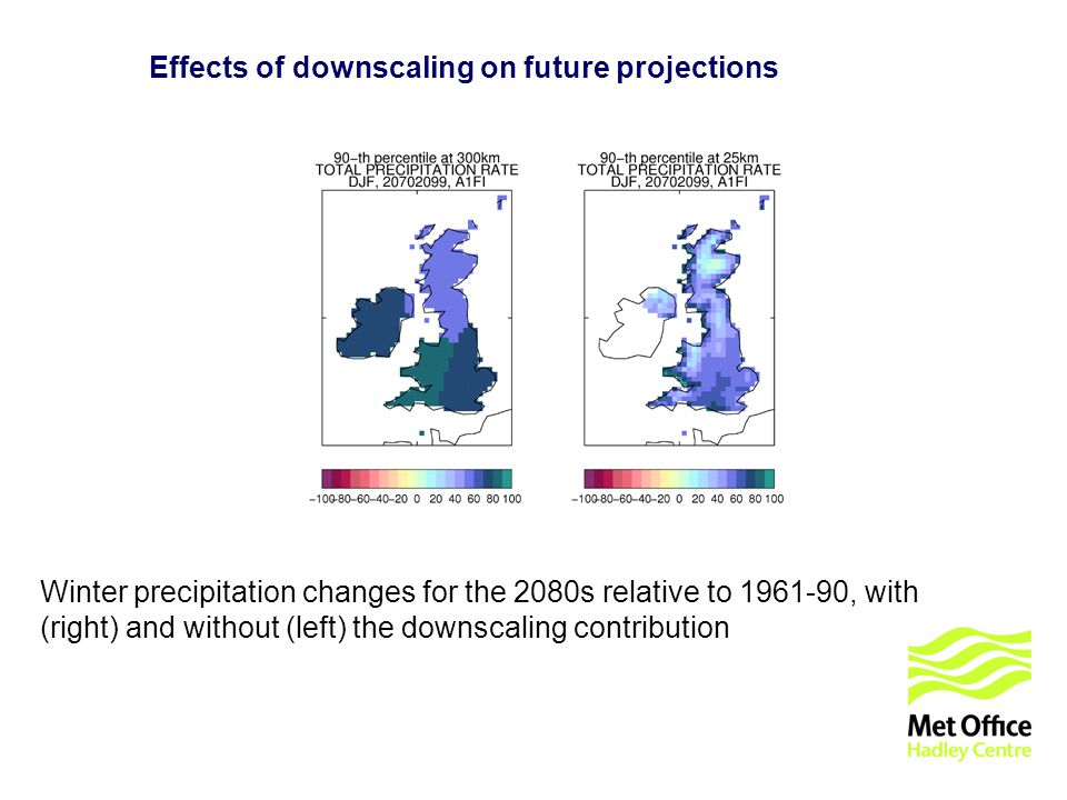 © UKCIP 2006 Effects of downscaling on future projections Winter precipitation changes for the 2080s relative to 1961-90, with (right) and without (left) the downscaling contribution