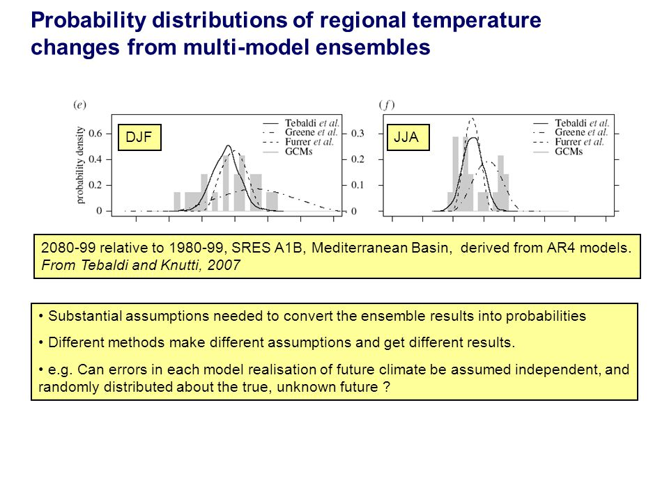 Probability distributions of regional temperature changes from multi-model ensembles Substantial assumptions needed to convert the ensemble results into probabilities Different methods make different assumptions and get different results.