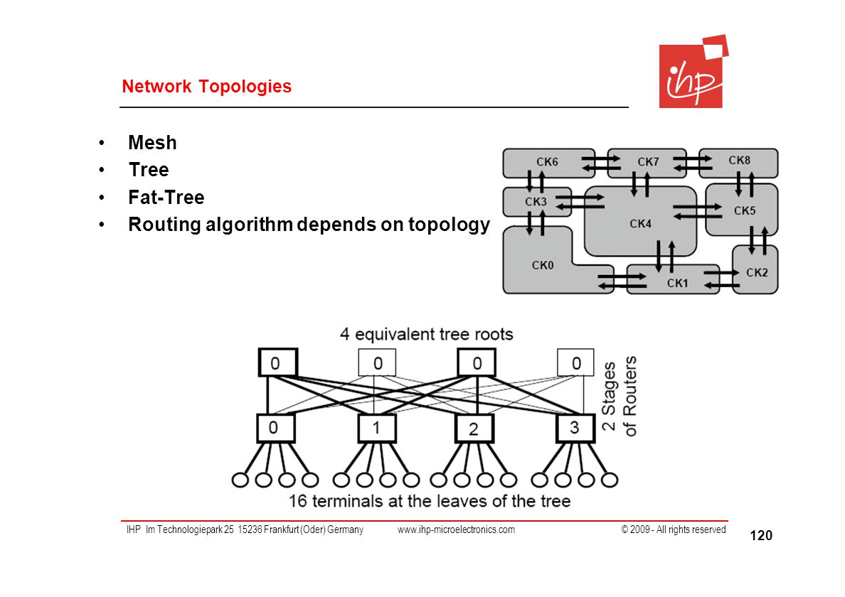 IHP Im Technologiepark 25 15236 Frankfurt (Oder) Germany www.ihp-microelectronics.com © 2009 - All rights reserved Network Topologies Mesh Tree Fat-Tree Routing algorithm depends on topology 120