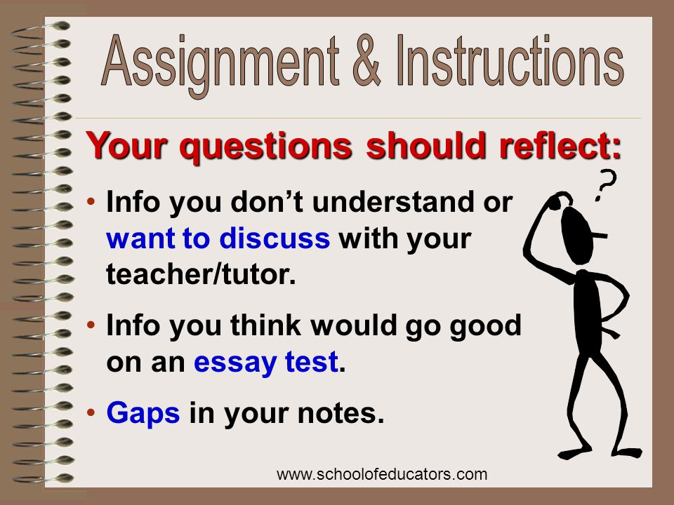 Your questions should reflect: Info you dont understand or want to discuss with your teacher/tutor.
