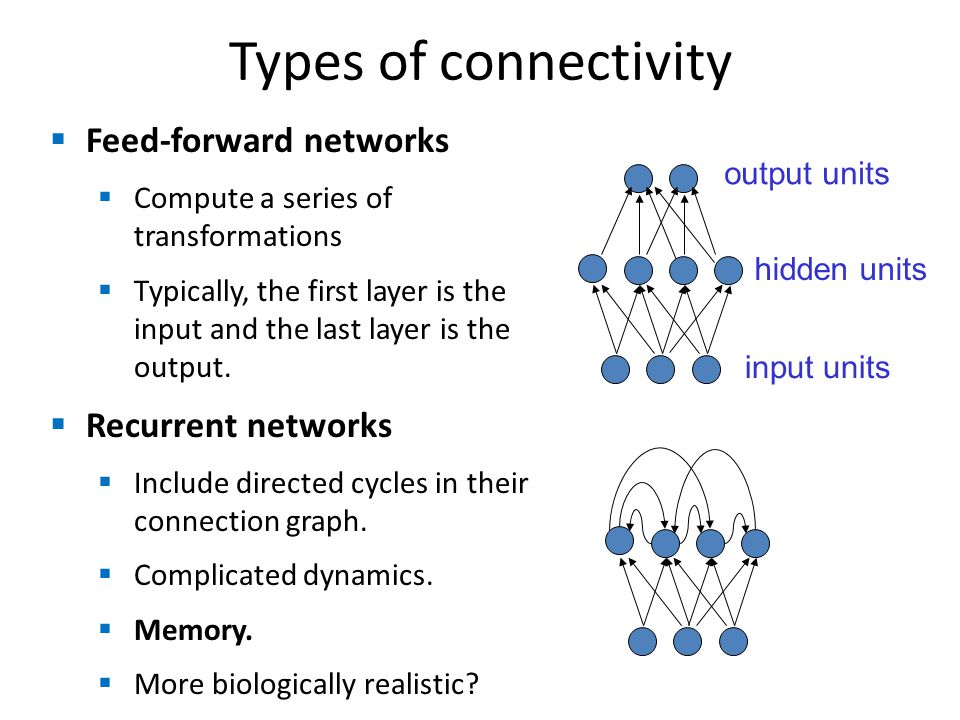 Types of connectivity Feed-forward networks Compute a series of transformations Typically, the first layer is the input and the last layer is the output.