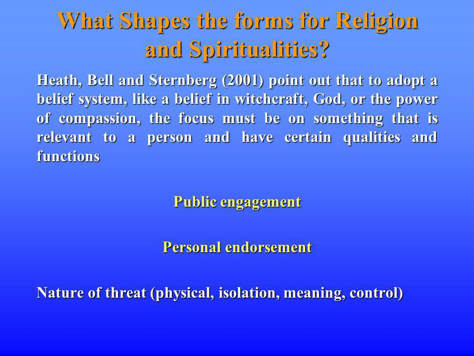 What Shapes the forms for Religion and Spiritualities.