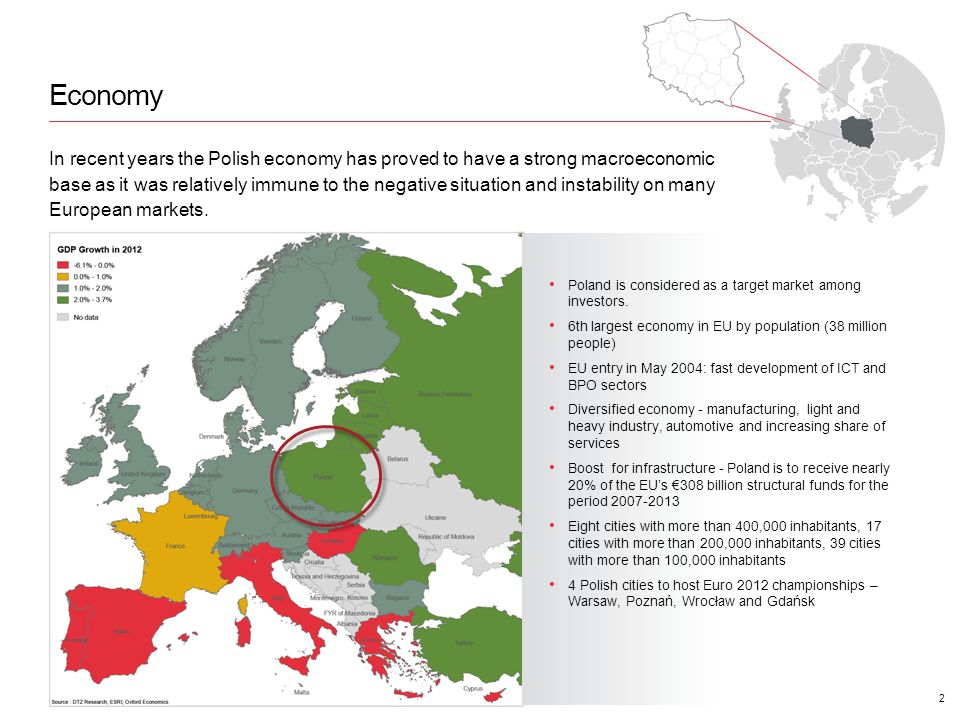 Economy 2 Poland is considered as a target market among investors.