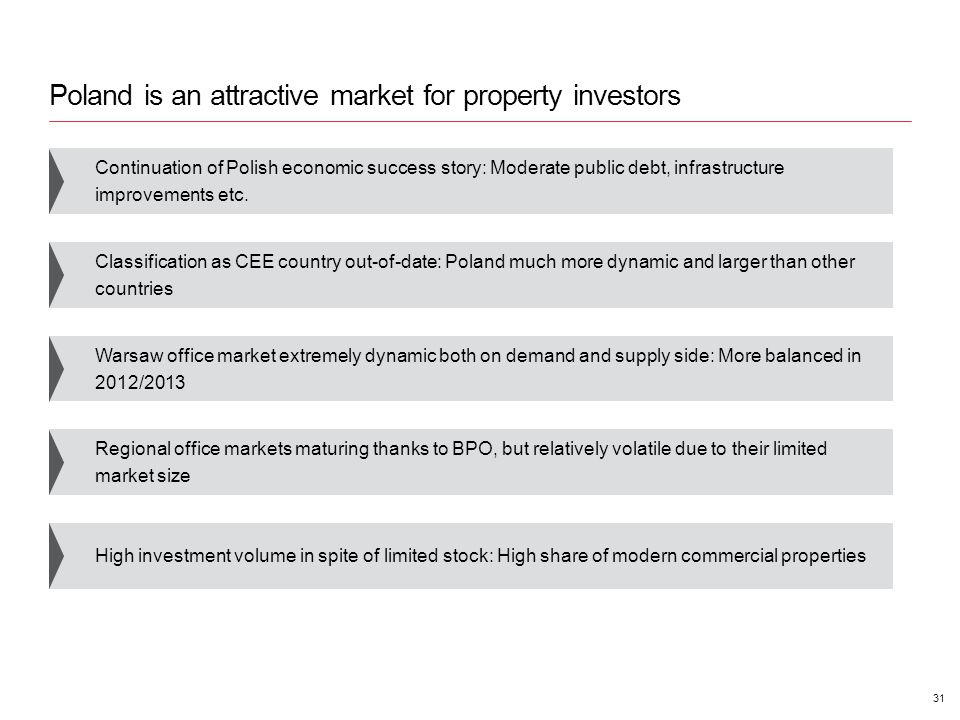 Poland is an attractive market for property investors 31 High investment volume in spite of limited stock: High share of modern commercial properties Continuation of Polish economic success story: Moderate public debt, infrastructure improvements etc.